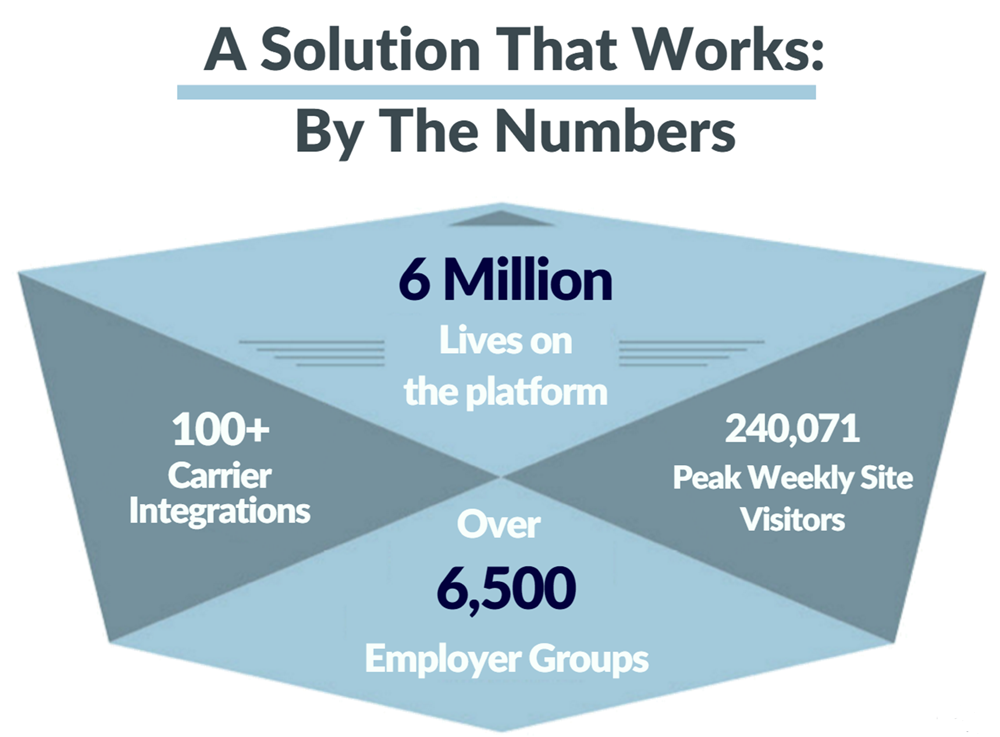 solution_works_img